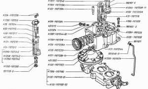 Как Правильно Отрегулировать Карбюратор Газ 53