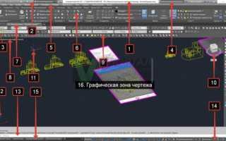 Создание и адаптация рабочего пространства AutoCAD