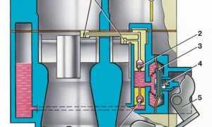 Причины большого расхода топлива карбюраторной ВАЗ 2107