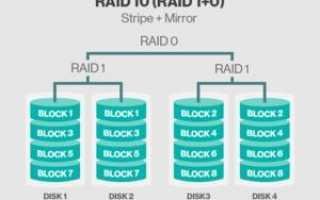 Восстановление RAID 1 или как мне поменяли не тот диск