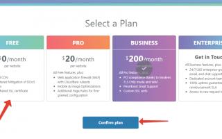 NS сервера CloudFlare – отличный выбор для сайта WordPress