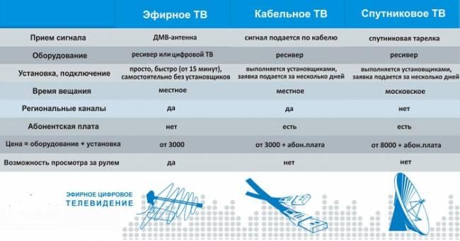 dvbt2-1.jpg