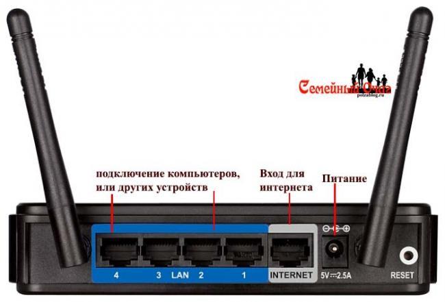 podkluchenie-wi-fi-routera-1.jpg