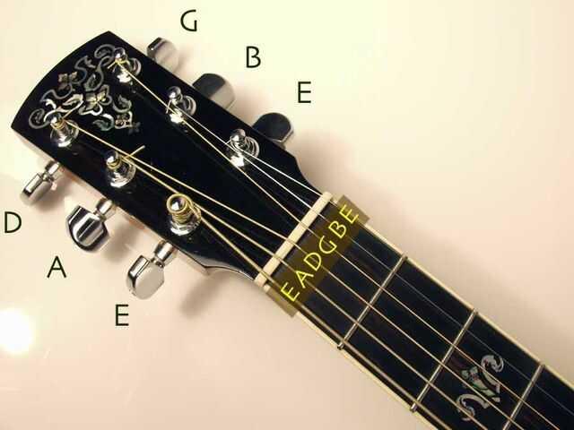 2-Nastrojka-gitary.jpg