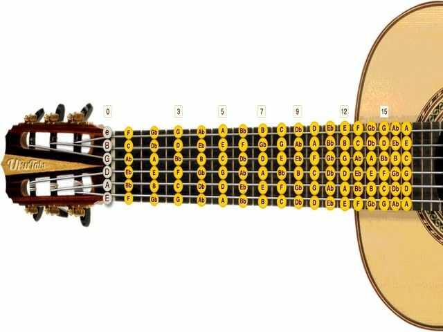 4-Nastrojka-gitary.jpg