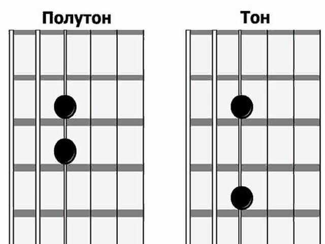 17-Nastrojka-gitary.jpg