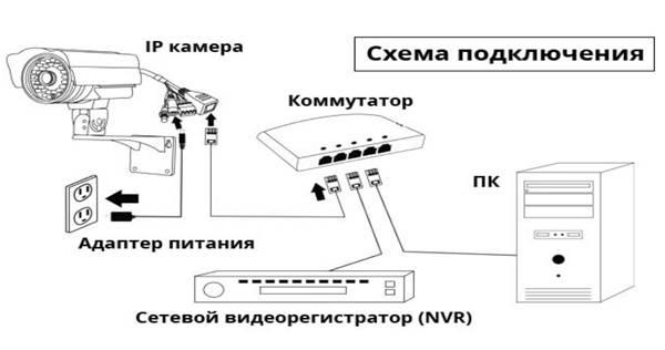 sxema_podkluxheniay_registratora.jpg