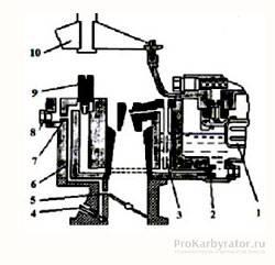 Shema-sistemy-holostogo-hoda-K-135.jpg