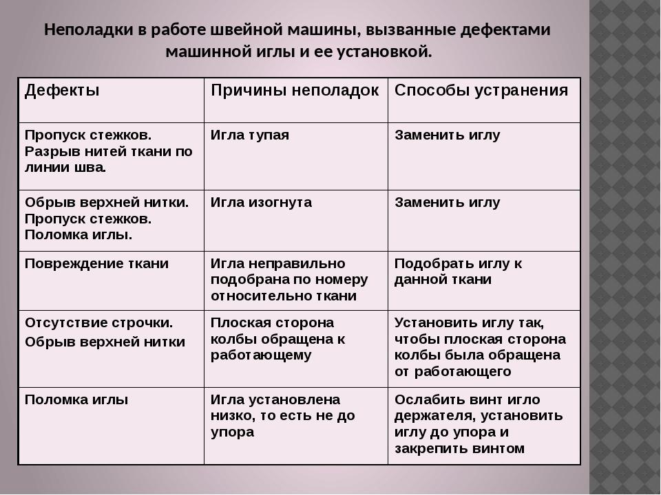 Ris.3.-Osnovnye-prichina-polomki..jpg