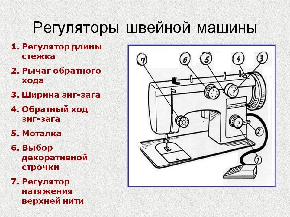 Ris.4.-Regulyatory-shvejnoj-mashiny..jpg