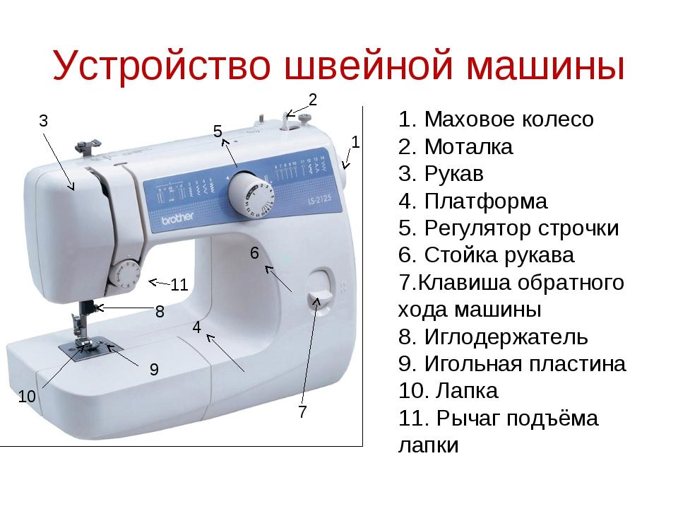 Ris.8.-Iz-chego-sostoit-sovremennaya-shvejnaya-mashinka..jpg