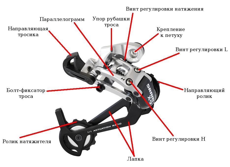 Конструкция-заднего-переключателя.png