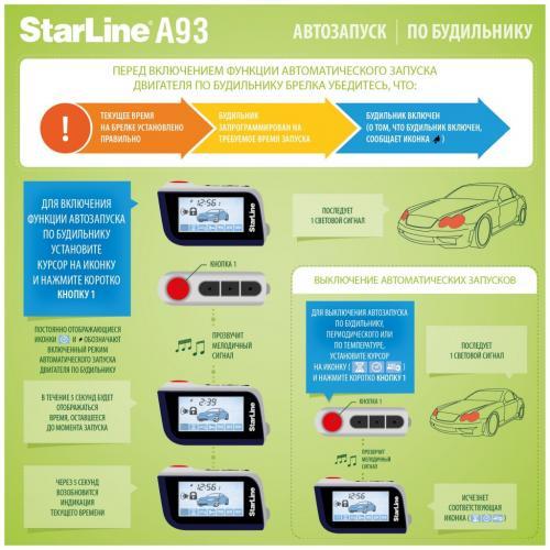Старлайн-А93-автозапуск-по-будильнику-1024x1024.jpg