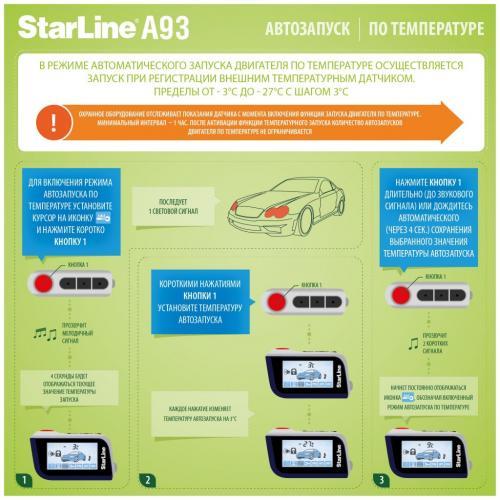 Старлайн-А93-запуск-по-температуре-1-1024x1024.jpg