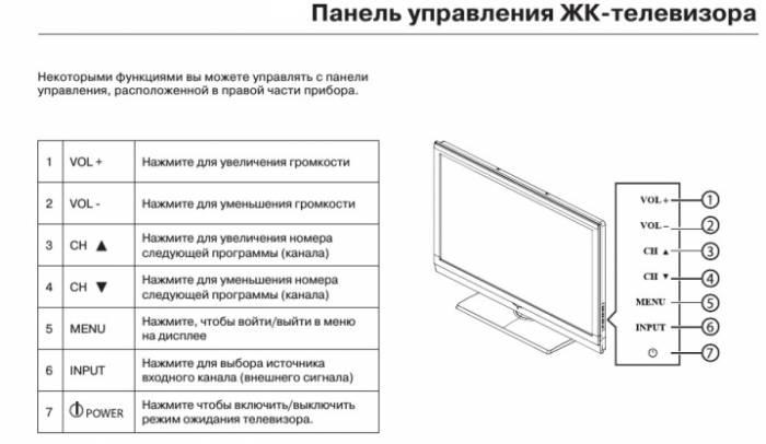 kak-vklyuchit-i-nastroit-televizor-philips-bez-pulta-4.jpg